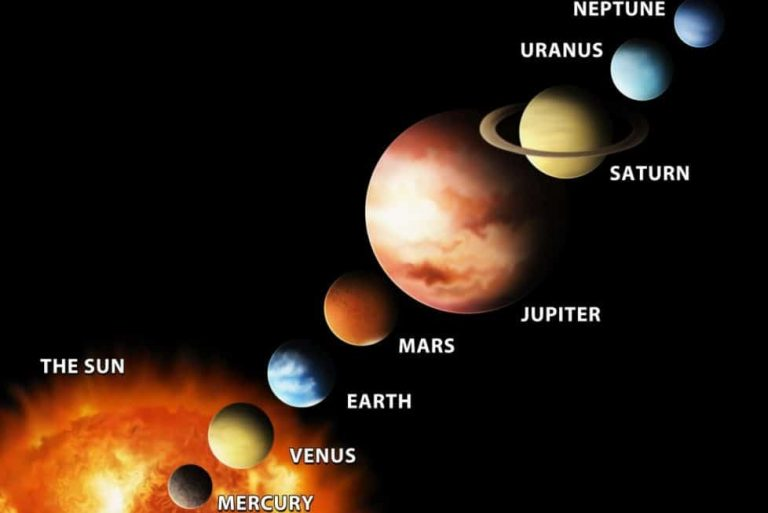 finding the planets through telescope