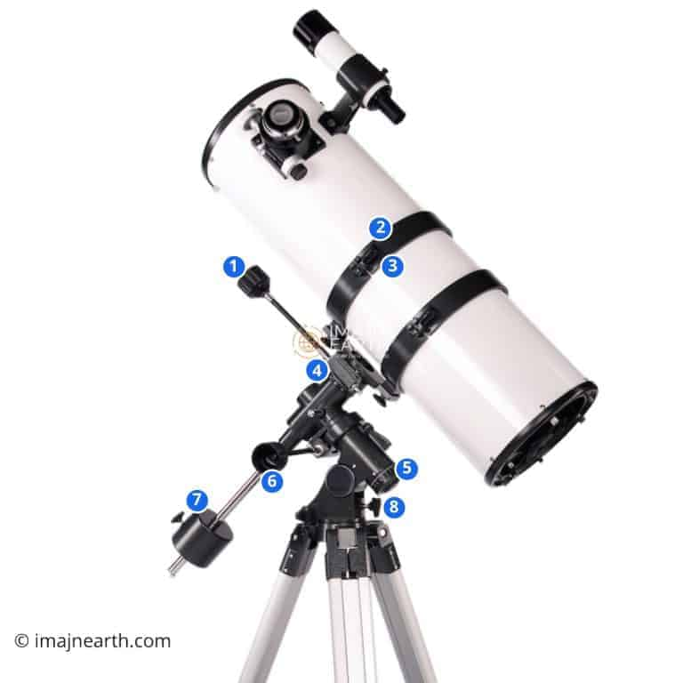 equatorial mount explained by numbers