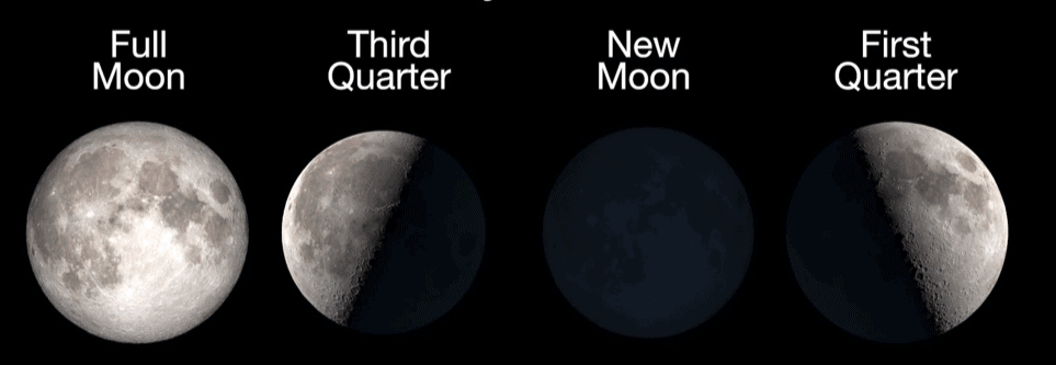 showing how new moon is best moon phase for stargazing